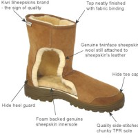 Kiwi Sheepskins' Boots for your Kids