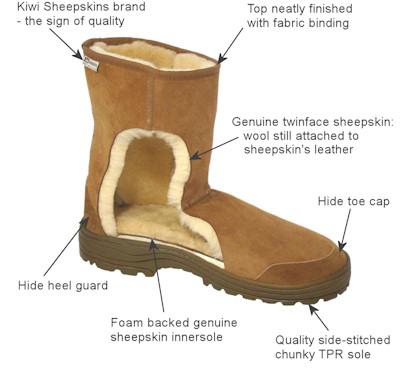 3b007f6708 Kiwi Sheepskins  Boots for your Kids – wild   grace
